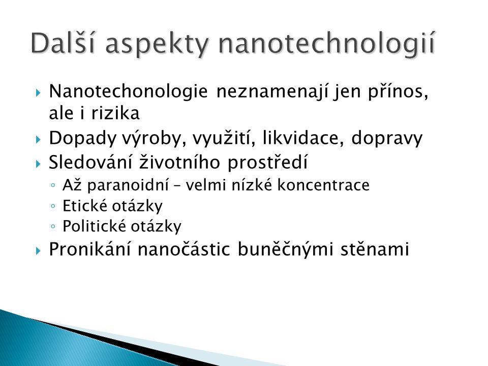  Nanotechonologie neznamenají jen přínos, ale i rizika  Dopady výroby, využití, likvidace, dopravy  Sledování životního prostředí ◦ Až paranoidní – velmi nízké koncentrace ◦ Etické otázky ◦ Politické otázky  Pronikání nanočástic buněčnými stěnami