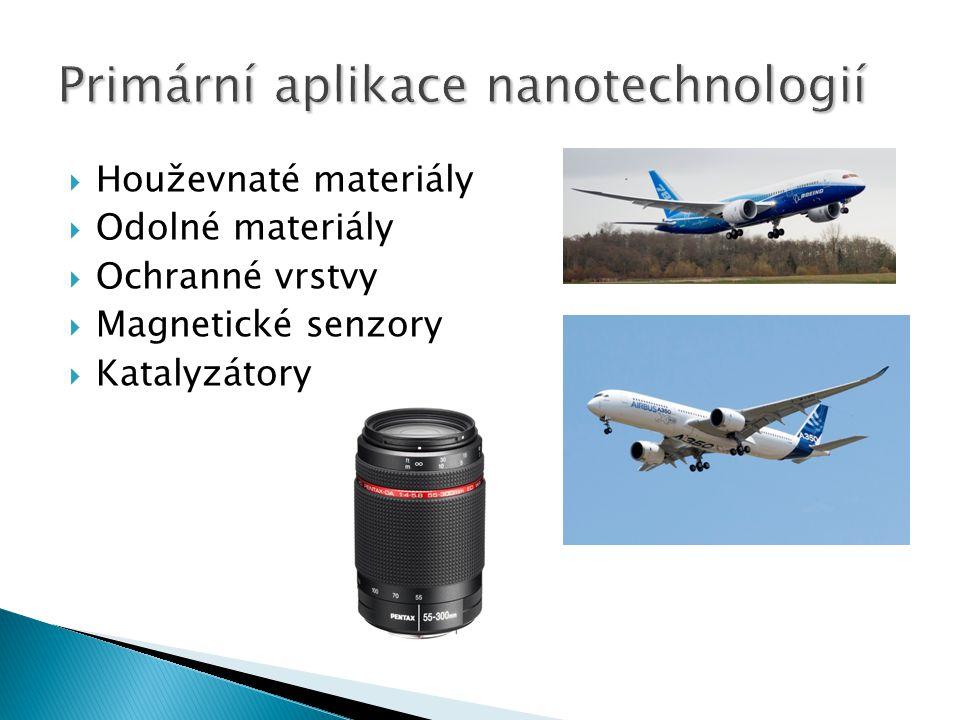  Houževnaté materiály  Odolné materiály  Ochranné vrstvy  Magnetické senzory  Katalyzátory