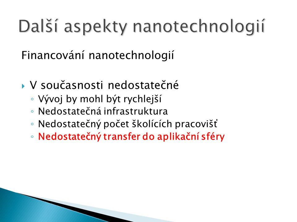 Financování nanotechnologií  V současnosti nedostatečné ◦ Vývoj by mohl být rychlejší ◦ Nedostatečná infrastruktura ◦ Nedostatečný počet školících pracovišť ◦ Nedostatečný transfer do aplikační sféry