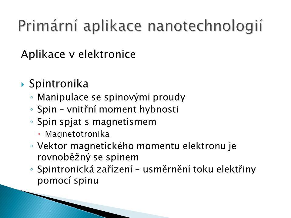 Aplikace v elektronice  Spintronika ◦ Manipulace se spinovými proudy ◦ Spin – vnitřní moment hybnosti ◦ Spin spjat s magnetismem  Magnetotronika ◦ Vektor magnetického momentu elektronu je rovnoběžný se spinem ◦ Spintronická zařízení – usměrnění toku elektřiny pomocí spinu