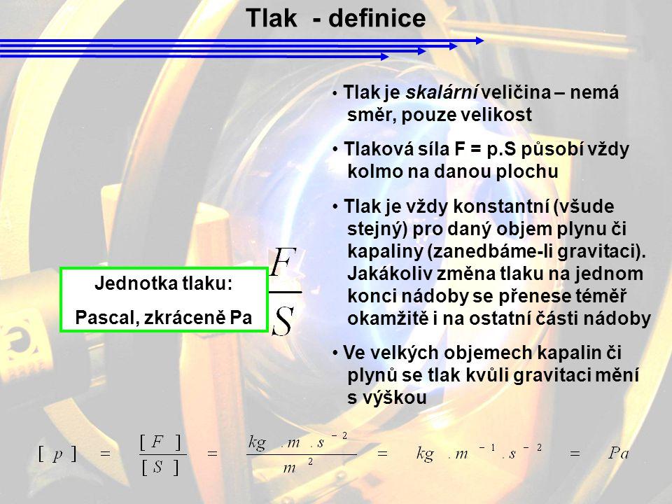 Tlak - definice Tlak je skalární veličina – nemá směr, pouze velikost Tlaková síla F = p.S působí vždy kolmo na danou plochu Tlak je vždy konstantní (všude stejný) pro daný objem plynu či kapaliny (zanedbáme-li gravitaci).