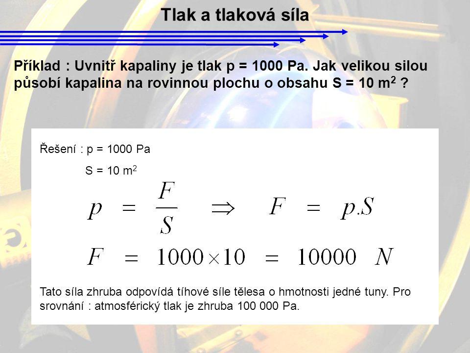 Tlak a tlaková síla Příklad : Uvnitř kapaliny je tlak p = 1000 Pa. Jak velikou silou působí kapalina na rovinnou plochu o obsahu S = 10 m 2 ? Řešení :