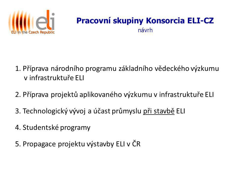 Pracovní skupiny Konsorcia ELI-CZ návrh 1. Příprava národního programu základního vědeckého výzkumu v infrastruktuře ELI 2. Příprava projektů aplikova