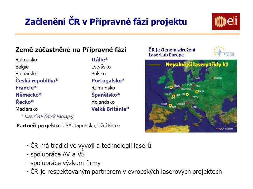 Infrastruktura k základnímu a aplikovanému výzkumu: - Nové generace kompaktních urychlovačů částic (elektrony, protony, ionty) - Fotonové svazky (VIS, rtg,  ) s délkou pulsu as – fs (10 -18 – 10 -15 s) - Vývoj kompaktní hadronové terapie - Testování základních fyzikálních konceptů nelineární kvantové elektrodynamiky (rozptyl foton-foton, polarizace vakua, Schwingerův limit, Unruhovo pole, atd…) - Zkoumání materiálů v ultraintenzivních radiačních polích - Jaderné technologie (deaktivace odpadu laserem indukovanými částicovými svazky atd.) Směry výzkumu v infrastruktuře ELI