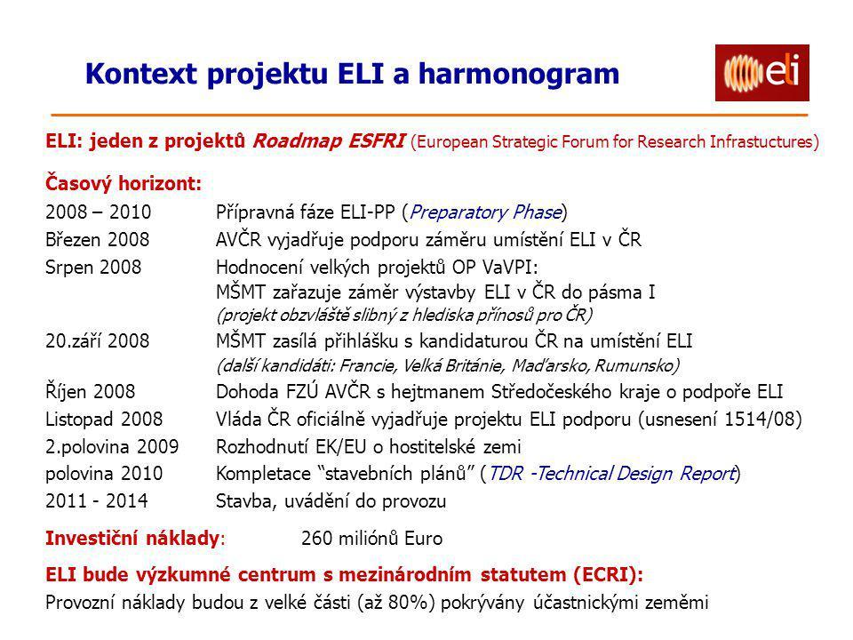 Kontext projektu ELI a harmonogram ELI: jeden z projektů Roadmap ESFRI (European Strategic Forum for Research Infrastuctures) Časový horizont: 2008 – 2010Přípravná fáze ELI-PP (Preparatory Phase) Březen 2008AVČR vyjadřuje podporu záměru umístění ELI v ČR Srpen 2008Hodnocení velkých projektů OP VaVPI: MŠMT zařazuje záměr výstavby ELI v ČR do pásma I (projekt obzvláště slibný z hlediska přínosů pro ČR) 20.září 2008MŠMT zasílá přihlášku s kandidaturou ČR na umístění ELI (další kandidáti: Francie, Velká Británie, Maďarsko, Rumunsko) Říjen 2008Dohoda FZÚ AVČR s hejtmanem Středočeského kraje o podpoře ELI Listopad 2008Vláda ČR oficiálně vyjadřuje projektu ELI podporu (usnesení 1514/08) 2.polovina 2009Rozhodnutí EK/EU o hostitelské zemi polovina 2010Kompletace stavebních plánů (TDR -Technical Design Report) 2011 - 2014Stavba, uvádění do provozu Investiční náklady:260 miliónů Euro ELI bude výzkumné centrum s mezinárodním statutem (ECRI): Provozní náklady budou z velké části (až 80%) pokrývány účastnickými zeměmi