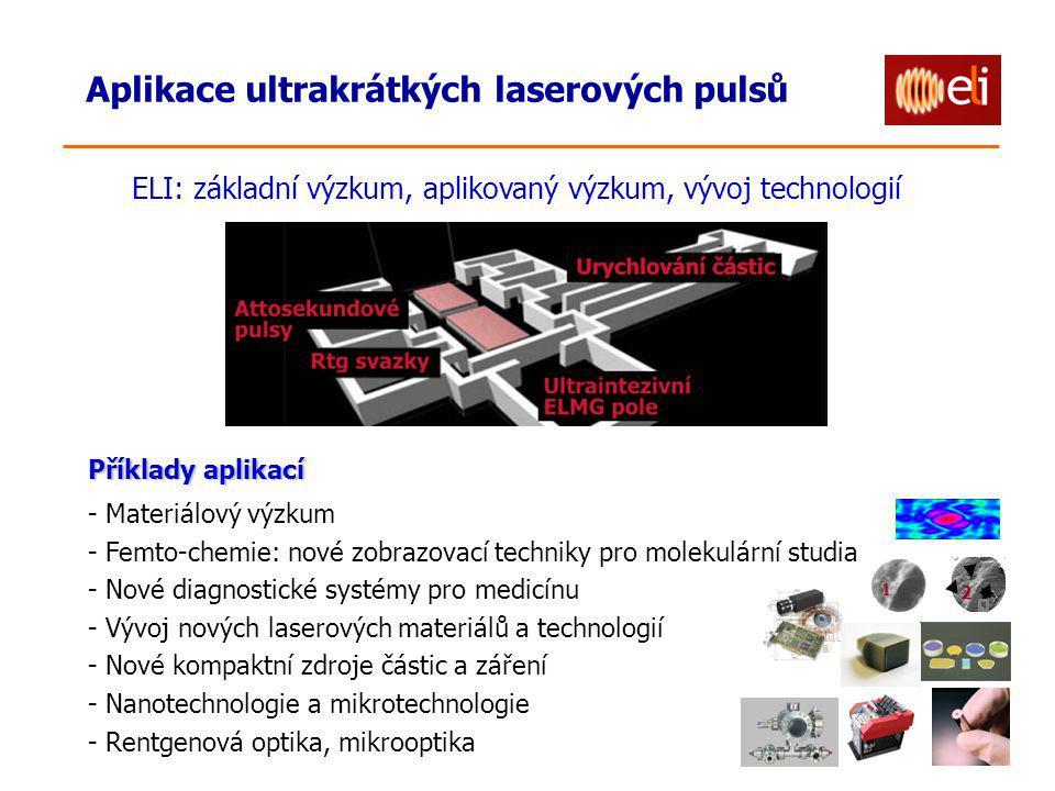 Aplikace ultrakrátkých laserových pulsů ELI: základní výzkum, aplikovaný výzkum, vývoj technologií Příklady aplikací - Materiálový výzkum - Femto-chemie: nové zobrazovací techniky pro molekulární studia - Nové diagnostické systémy pro medicínu - Vývoj nových laserových materiálů a technologií - Nové kompaktní zdroje částic a záření - Nanotechnologie a mikrotechnologie - Rentgenová optika, mikrooptika  2