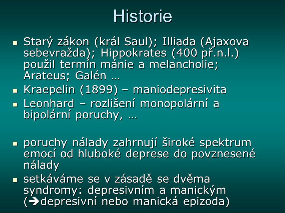 Historie Starý zákon (král Saul); Illiada (Ajaxova sebevražda); Hippokrates (400 př.n.l.) použil termín mánie a melancholie; Arateus; Galén … Starý zá