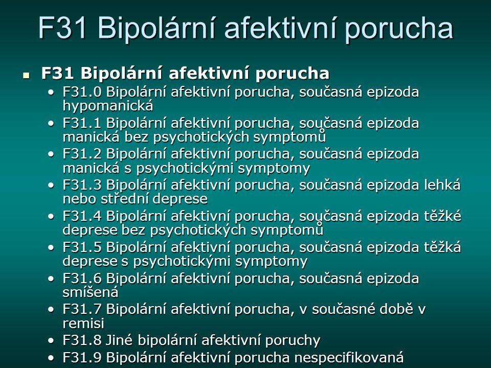 F31 Bipolární afektivní porucha F31 Bipolární afektivní porucha F31 Bipolární afektivní porucha F31.0 Bipolární afektivní porucha, současná epizoda hy