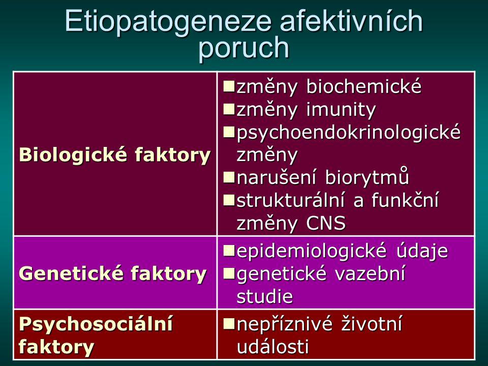 Etiopatogeneze afektivních poruch Biologické faktory změny biochemické změny biochemické změny imunity změny imunity psychoendokrinologické změny psyc