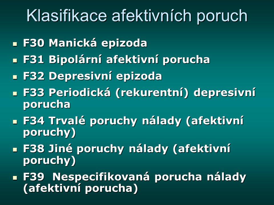 Klasifikace afektivních poruch F30 Manická epizoda F30 Manická epizoda F31 Bipolární afektivní porucha F31 Bipolární afektivní porucha F32 Depresivní