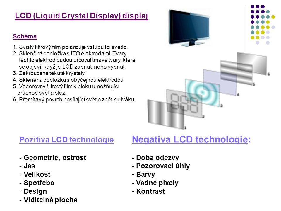 Schéma 1. Svislý filtrový film polarizuje vstupující světlo. 2. Skleněná podložka s ITO elektrodami. Tvary těchto elektrod budou určovat tmavé tvary,