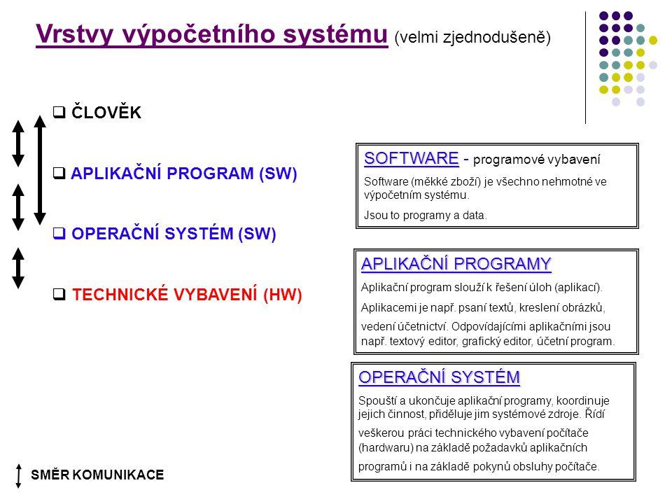 Vrstvy výpočetního systému (velmi zjednodušeně)  ČLOVĚK  APLIKAČNÍ PROGRAM (SW)  OPERAČNÍ SYSTÉM (SW)  TECHNICKÉ VYBAVENÍ (HW) SMĚR KOMUNIKACE SOF