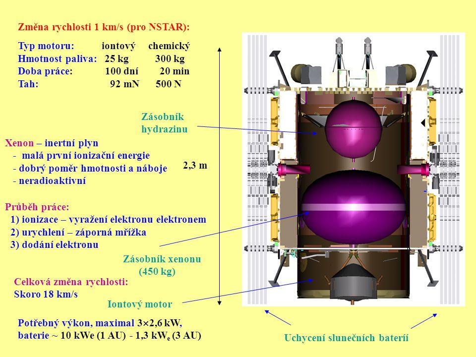 Změna rychlosti 1 km/s (pro NSTAR): Typ motoru: iontový chemický Hmotnost paliva: 25 kg 300 kg Doba práce: 100 dní 20 min Tah: 92 mN 500 N 2,3 m Zásob
