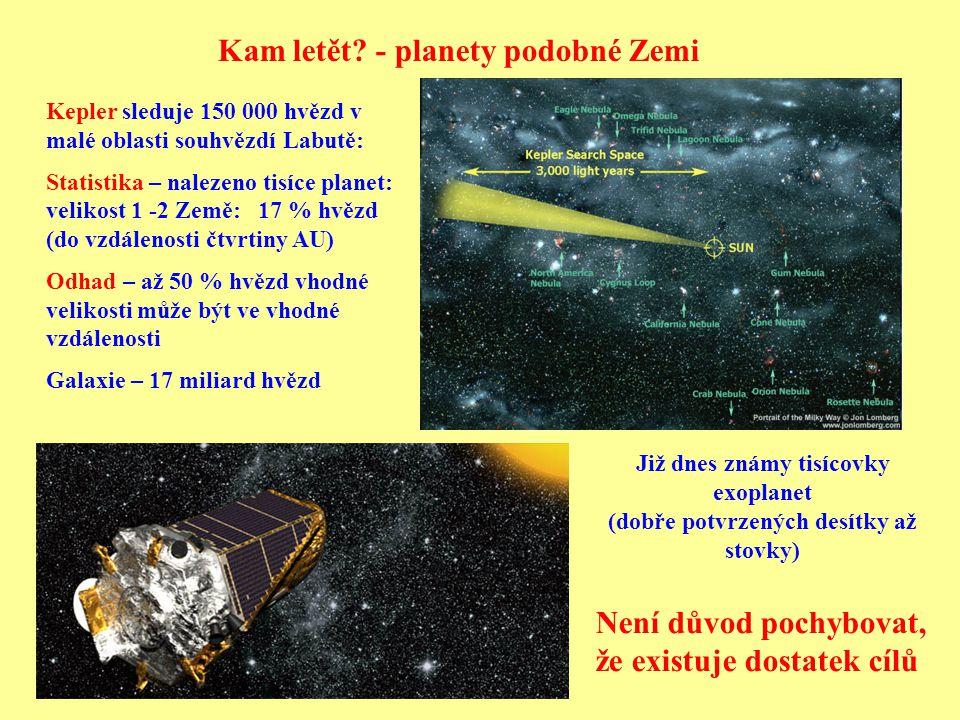 Kam letět? - planety podobné Zemi Kepler sleduje 150 000 hvězd v malé oblasti souhvězdí Labutě: Statistika – nalezeno tisíce planet: velikost 1 -2 Zem
