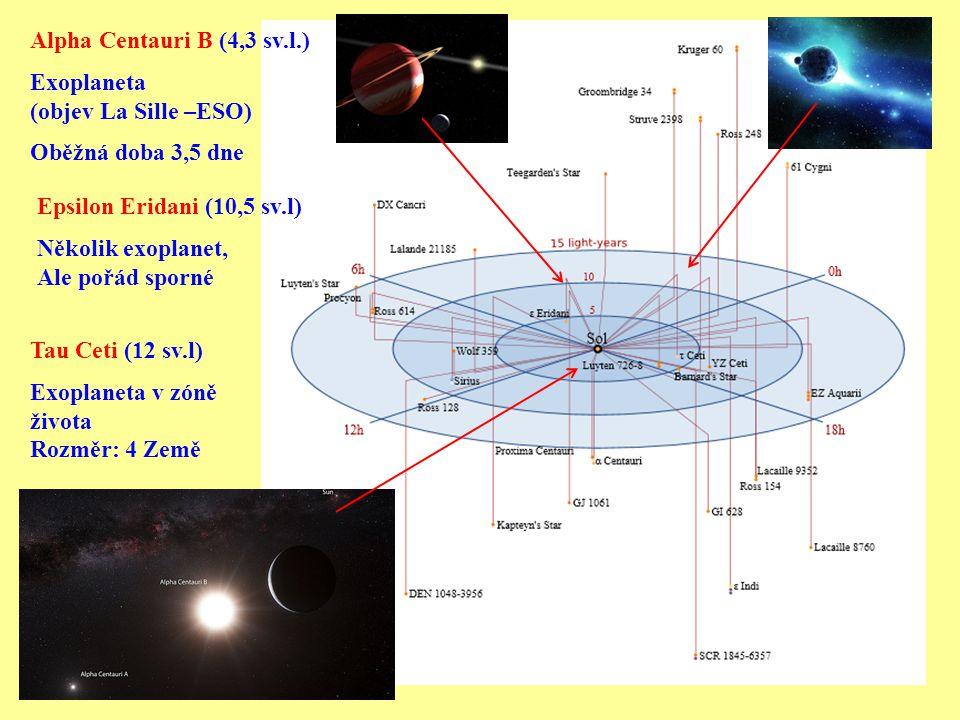 Alpha Centauri B (4,3 sv.l.) Exoplaneta (objev La Sille –ESO) Oběžná doba 3,5 dne Tau Ceti (12 sv.l) Exoplaneta v zóně života Rozměr: 4 Země Epsilon E