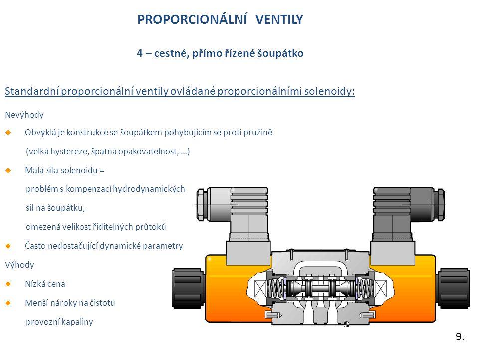 Standardní proporcionální ventily ovládané proporcionálními solenoidy: Nevýhody  Obvyklá je konstrukce se šoupátkem pohybujícím se proti pružině (velká hystereze, špatná opakovatelnost, …)  Malá síla solenoidu = problém s kompenzací hydrodynamických sil na šoupátku, omezená velikost řiditelných průtoků  Často nedostačující dynamické parametry Výhody  Nízká cena  Menší nároky na čistotu provozní kapaliny PROPORCIONÁLNÍ VENTILY 4 – cestné, přímo řízené šoupátko 9.