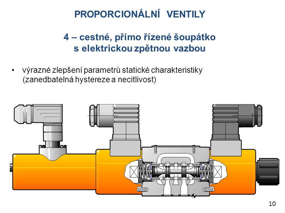 PROPORCIONÁLNÍ VENTILY 4 – cestné, přímo řízené šoupátko s elektrickou zpětnou vazbou výrazné zlepšení parametrů statické charakteristiky (zanedbateln