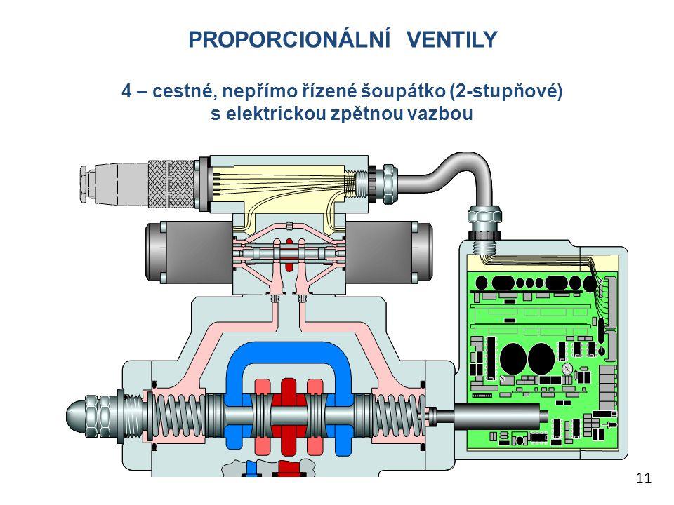 PROPORCIONÁLNÍ VENTILY 4 – cestné, nepřímo řízené šoupátko (2-stupňové) s elektrickou zpětnou vazbou 11