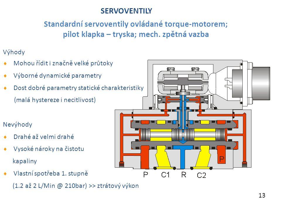 Standardní servoventily ovládané torque-motorem; pilot klapka – tryska; mech. zpětná vazba Výhody  Mohou řídit i značně velké průtoky  Výborné dynam