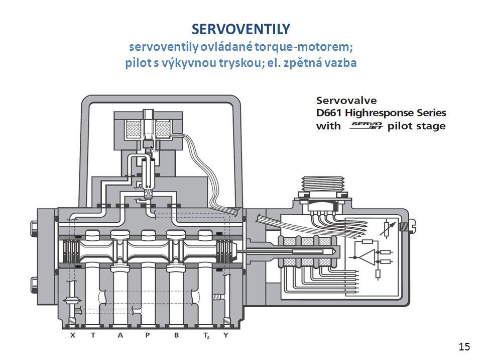 SERVOVENTILY servoventily ovládané torque-motorem; pilot s výkyvnou tryskou; el. zpětná vazba 15