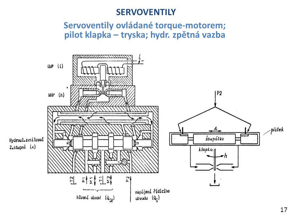 SERVOVENTILY Servoventily ovládané torque-motorem; pilot klapka – tryska; hydr. zpětná vazba 17