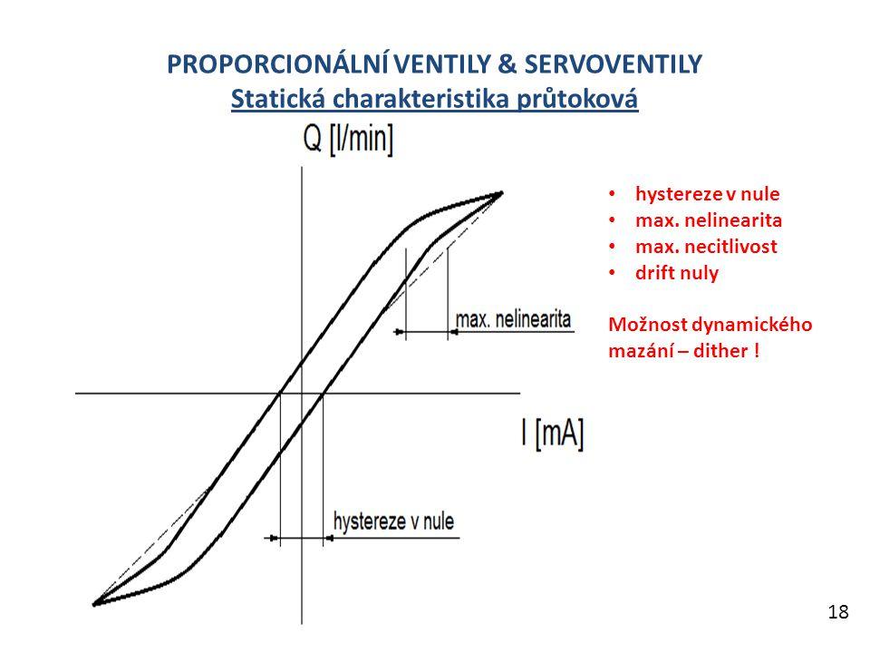 PROPORCIONÁLNÍ VENTILY & SERVOVENTILY Statická charakteristika průtoková hystereze v nule max. nelinearita max. necitlivost drift nuly Možnost dynamic