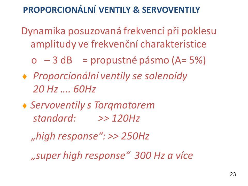 Dynamika posuzovaná frekvencí při poklesu amplitudy ve frekvenční charakteristice o – 3 dB = propustné pásmo (A= 5%)  Proporcionální ventily se solen