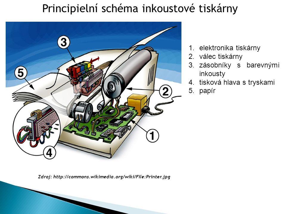 Principielní schéma inkoustové tiskárny Zdroj: http://commons.wikimedia.org/wiki/File:Printer.jpg 1.elektronika tiskárny 2.válec tiskárny 3.zásobníky s barevnými inkousty 4.tisková hlava s tryskami 5.papír
