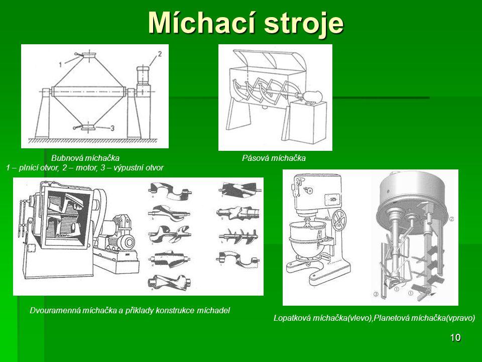 10 Míchací stroje Bubnová míchačka 1 – plnící otvor, 2 – motor, 3 – výpustní otvor Pásová míchačka Dvouramenná míchačka a příklady konstrukce míchadel