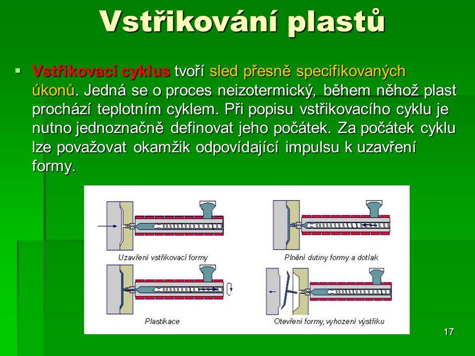  Vstřikovací cyklus tvoří sled přesně specifikovaných úkonů. Jedná se o proces neizotermický, během něhož plast prochází teplotním cyklem. Při popisu