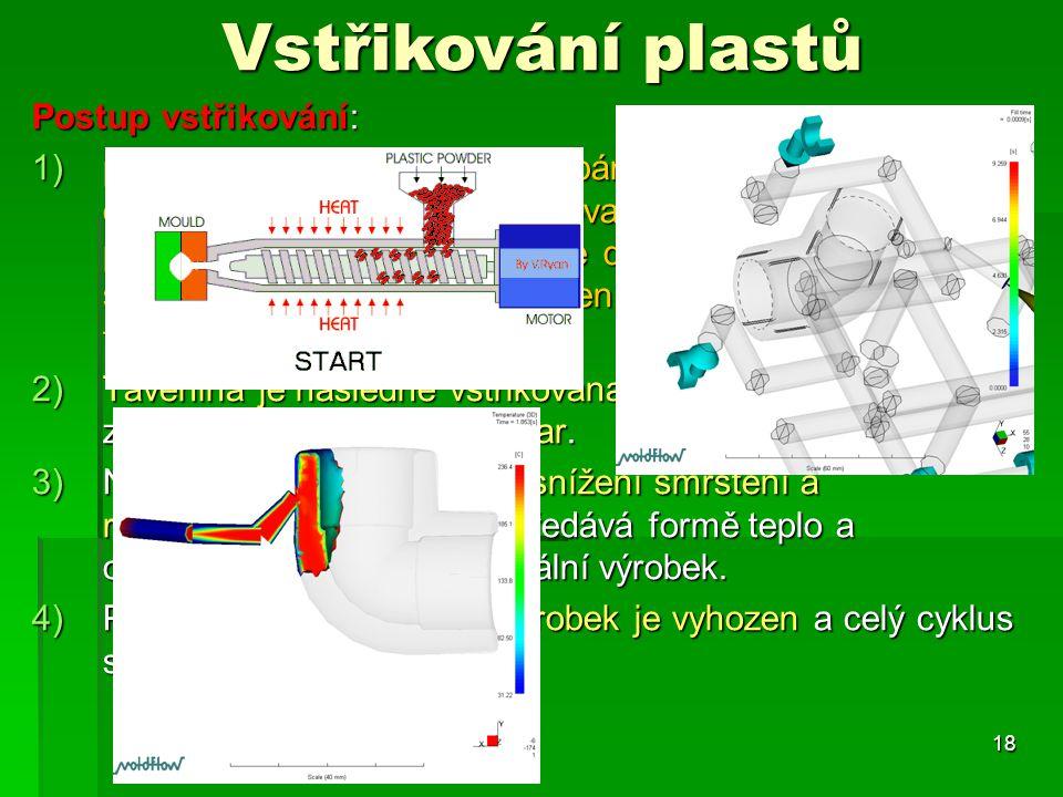 Postup vstřikování: 1)plast v podobě granulí je nasypán do násypky, z níž je odebírán pracovní částí vstřikovacího stroje (šnekem, pístem), která hmot