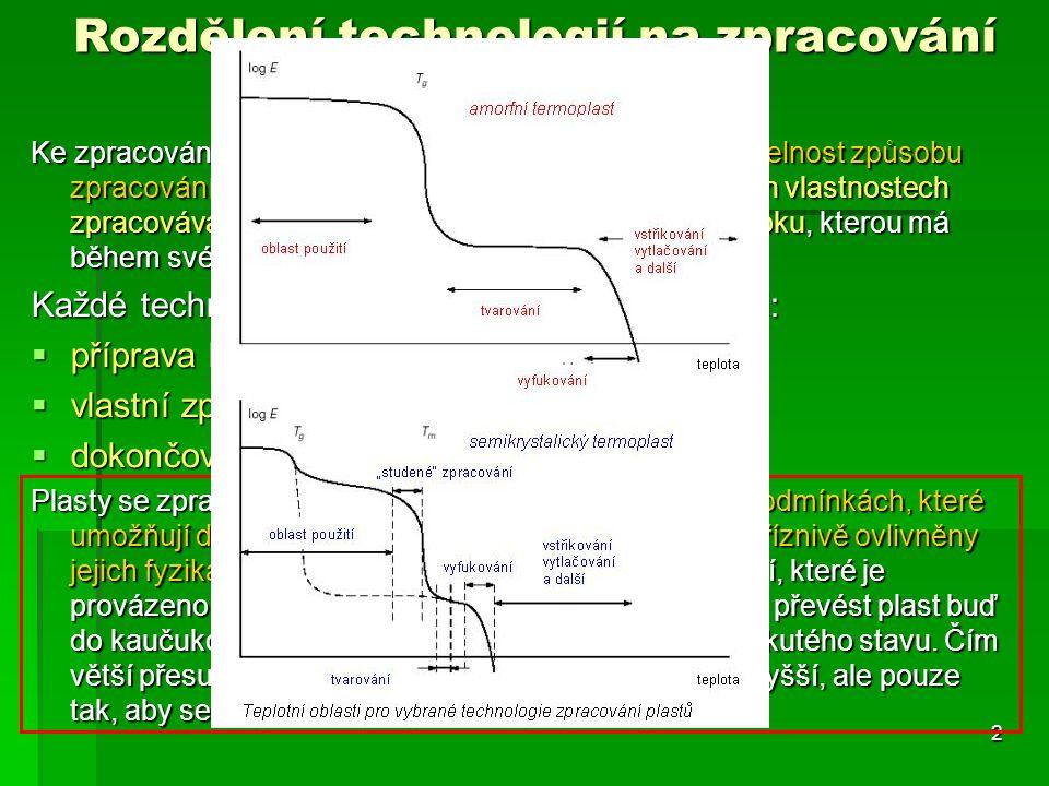 Tabletování Pro zpracováni reaktoplastů je z hlediska rychlého a přesného dávkování, z hlediska snížení prašnosti, z hlediska zmenšení plnícího prostoru lisovací formy, z hlediska zkrácení doby lisování a vytvrzování, z hlediska snadného předehřevu výhodné, aby prášková hmota byla slisována do pevného tvaru – tablety.