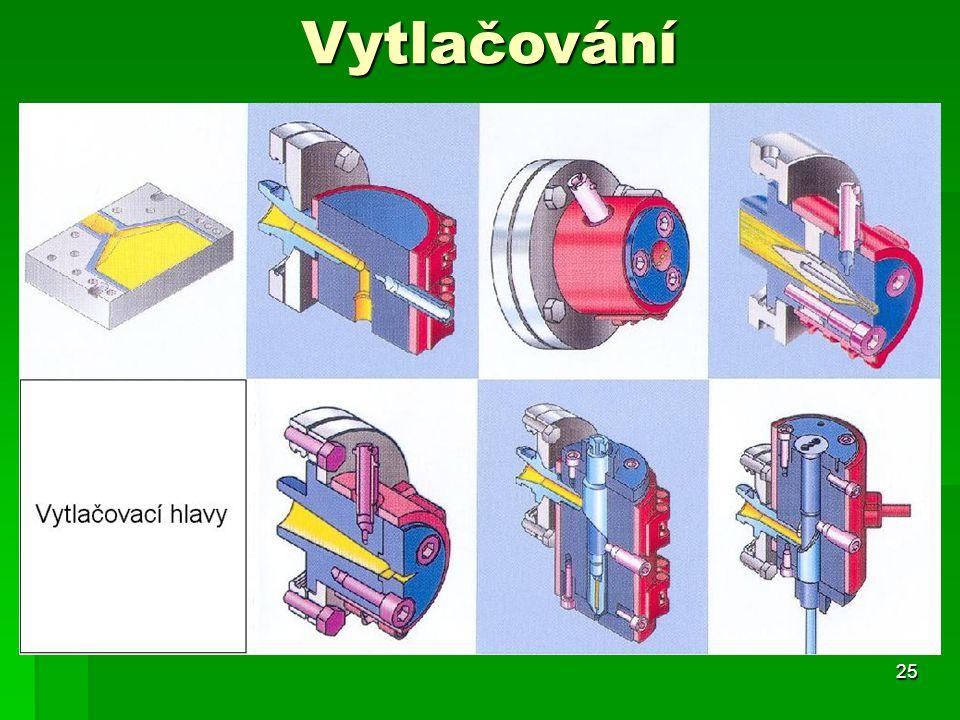 Vytlačovací hlava je část stroje, ve které dopravovaný materiál získává definitivní, ale nezafixovaný tvar. Hlava musí mít takový profil, aby zaručova