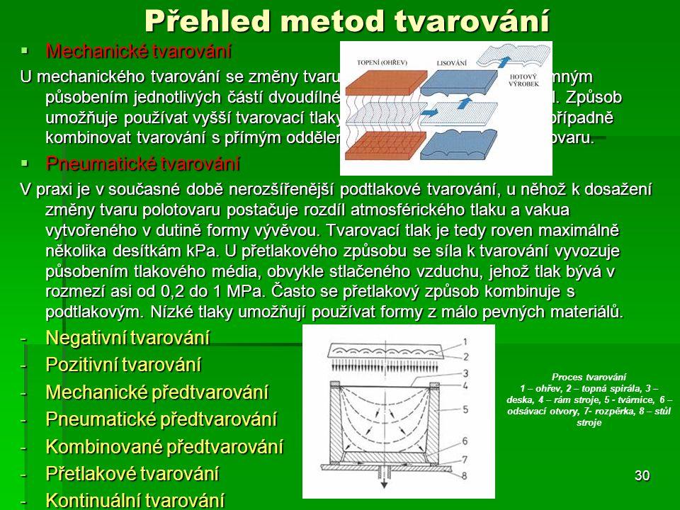 Přehled metod tvarování  Mechanické tvarování U mechanického tvarování se změny tvaru polotovaru dosahuje vzájemným působením jednotlivých částí dvou