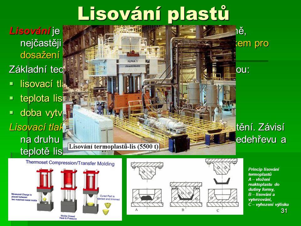 Lisování plastů Lisování je způsob tváření plastů ve vytápěné formě, nejčastěji ocelové, kdy se na materiál působí tlakem pro dosažení požadovaného tv