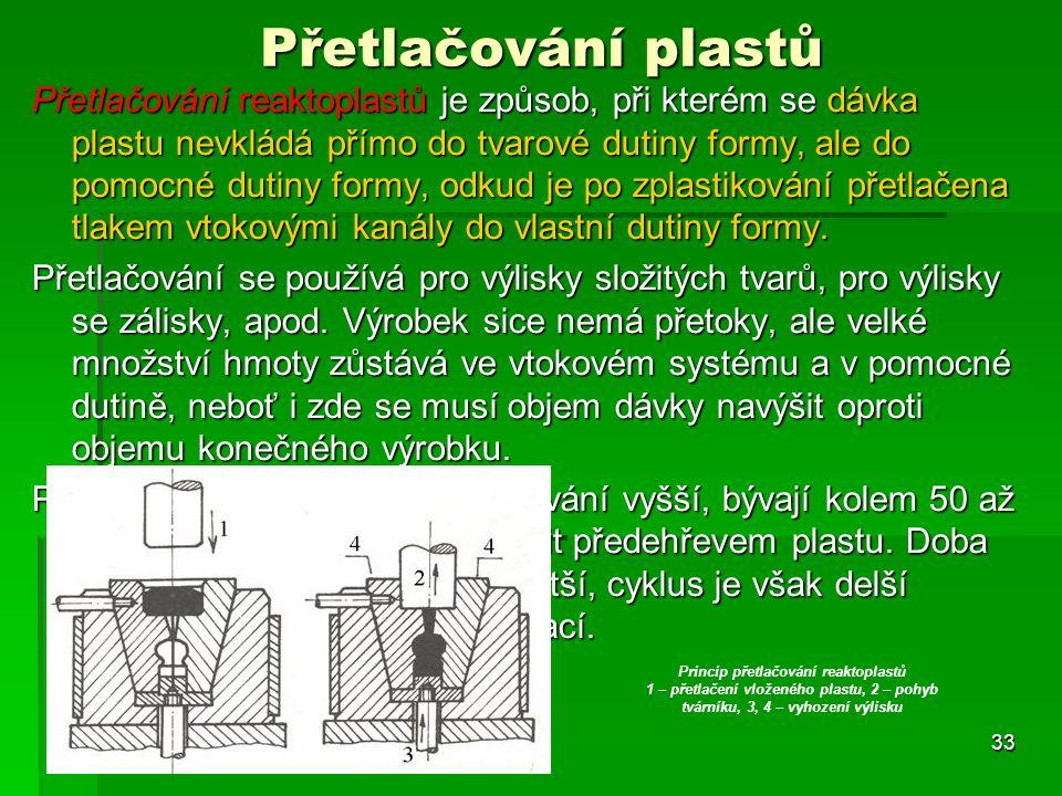 Přetlačování plastů Přetlačování reaktoplastů je způsob, při kterém se dávka plastu nevkládá přímo do tvarové dutiny formy, ale do pomocné dutiny form