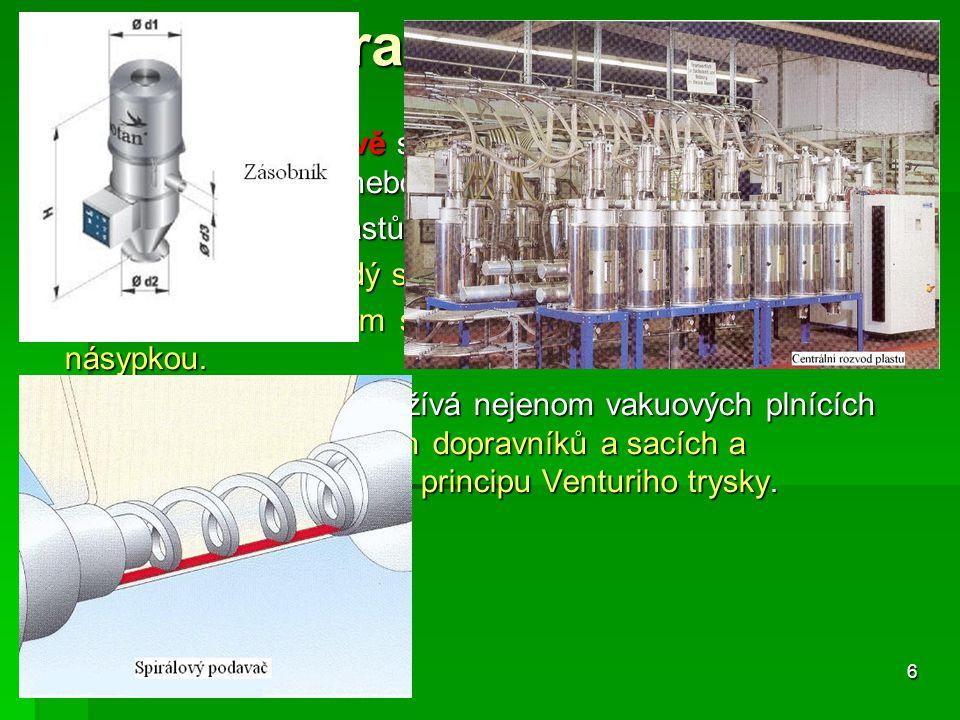 Přehled metod vyfukování a výroby dutých těles  Vstřikovací vyfukování (předlisek vyráběný vstřikováním)  Vytlačovací vyfukování (předlisek vyráběný vytlačováním)  Vyfukování s dloužením  Speciální způsoby výroby dutých těles -Rotační natavování -Vyfukování z fólií -Rotační navíjení 27
