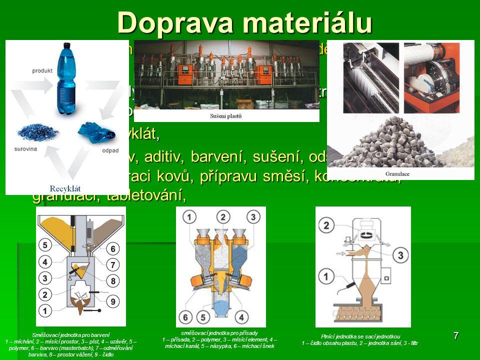Polymer nemusí vždy do procesu vstupovat ve formě prášku a vystupovat ve formě granulí, ale z polymerizačních zařízení může vystupovat i  tavenina  kaše,  roztok polymeru,  pásy, atd.