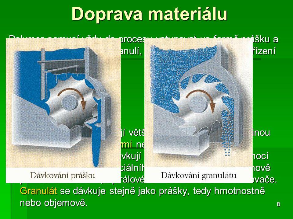 Polymer nemusí vždy do procesu vstupovat ve formě prášku a vystupovat ve formě granulí, ale z polymerizačních zařízení může vystupovat i  tavenina 