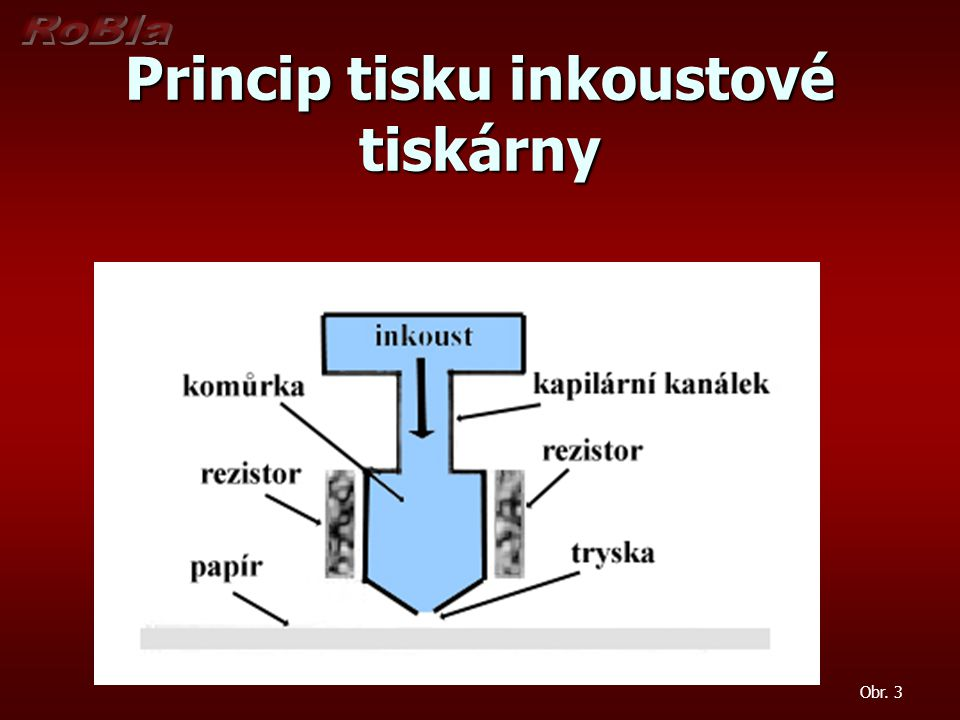 Princip tisku inkoustové tiskárny Obr. 3