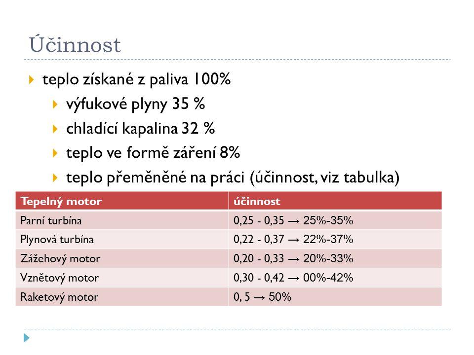 Účinnost Tepelný motorúčinnost Parní turbína0,25 - 0,35 → 25%-35% Plynová turbína0,22 - 0,37 → 22%-37% Zážehový motor0,20 - 0,33 → 20%-33% Vznětový motor0,30 - 0,42 → 00%-42% Raketový motor0, 5 → 50%  teplo získané z paliva 100%  výfukové plyny 35 %  chladící kapalina 32 %  teplo ve formě záření 8%  teplo přeměněné na práci (účinnost, viz tabulka)