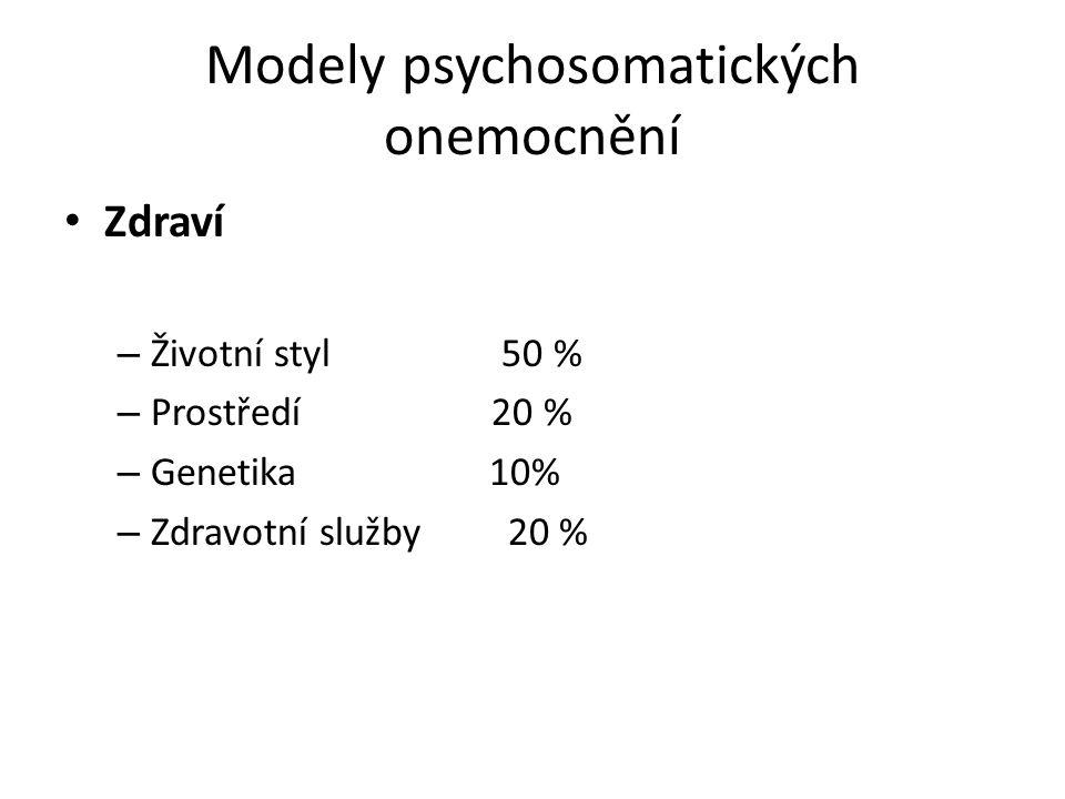 Modely psychosomatických onemocnění Zdraví – Životní styl 50 % – Prostředí 20 % – Genetika 10% – Zdravotní služby 20 %