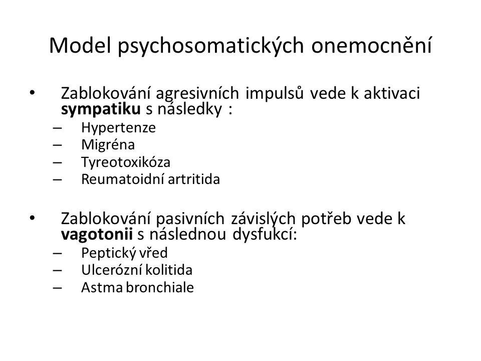 Somatizace Tělesné změny vlivem emoční tenze Projekce psychické energie (podíl anxiety) – Kortiko-viscerální cesta na podněty psychosociální povahy Př.: konflikt – tenze – gastrická sekrece – dlouhodobé zvýšení – žaludeční vřed Příznak (eroze sliznice) je výsledkem konfliktu nebo vyjádřením konfliktu (symbolická reprezentace)?