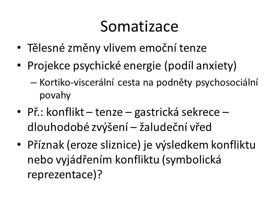 Somatizace Tělesné změny vlivem emoční tenze Projekce psychické energie (podíl anxiety) – Kortiko-viscerální cesta na podněty psychosociální povahy Př