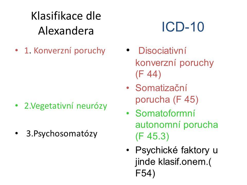 Klasifikace dle Alexandera 1. Konverzní poruchy 2.Vegetativní neurózy 3.Psychosomatózy Disociativní konverzní poruchy (F 44) Somatizační porucha (F 45