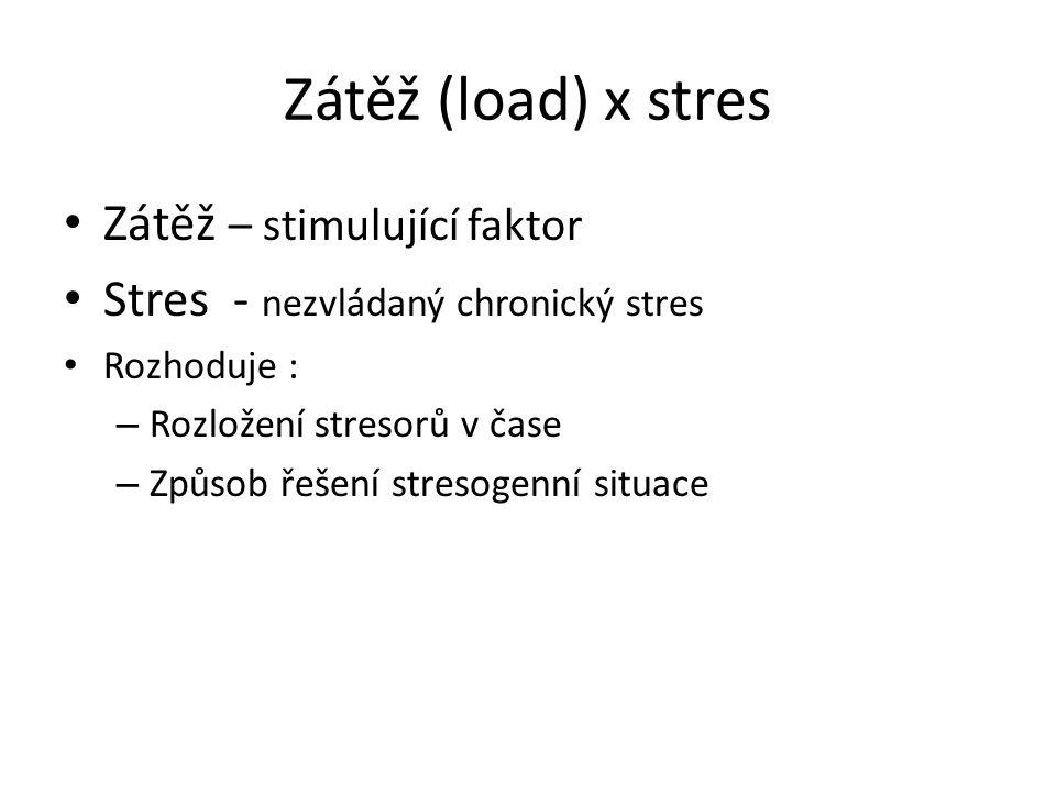 Zátěž (load) x stres Zátěž – stimulující faktor Stres - nezvládaný chronický stres Rozhoduje : – Rozložení stresorů v čase – Způsob řešení stresogenní