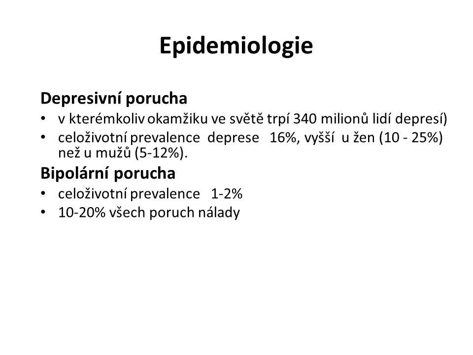 Etiopatogeneza Biologické faktory.