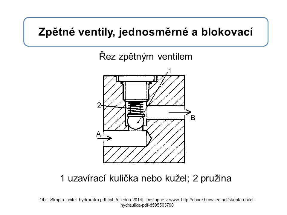 Řez zpětným ventilem 1 uzavírací kulička nebo kužel; 2 pružina Zpětné ventily, jednosměrné a blokovací Obr.: Skripta_učitel_hydraulika.pdf [cit.