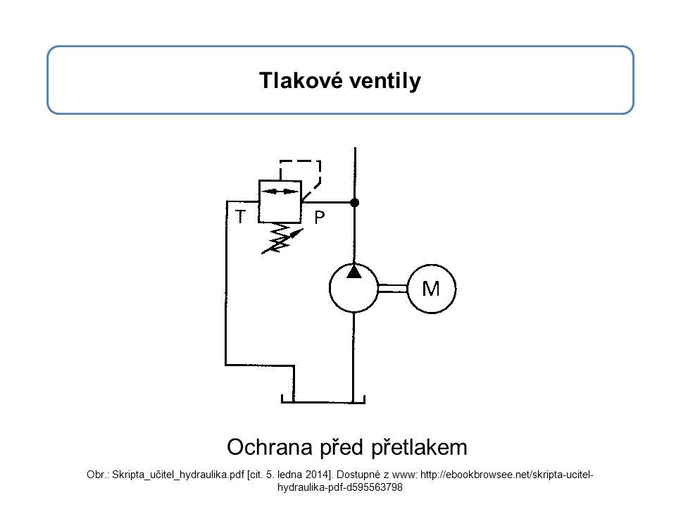Ochrana před přetlakem Tlakové ventily Ochrana před přetlakem Obr.: Skripta_učitel_hydraulika.pdf [cit.