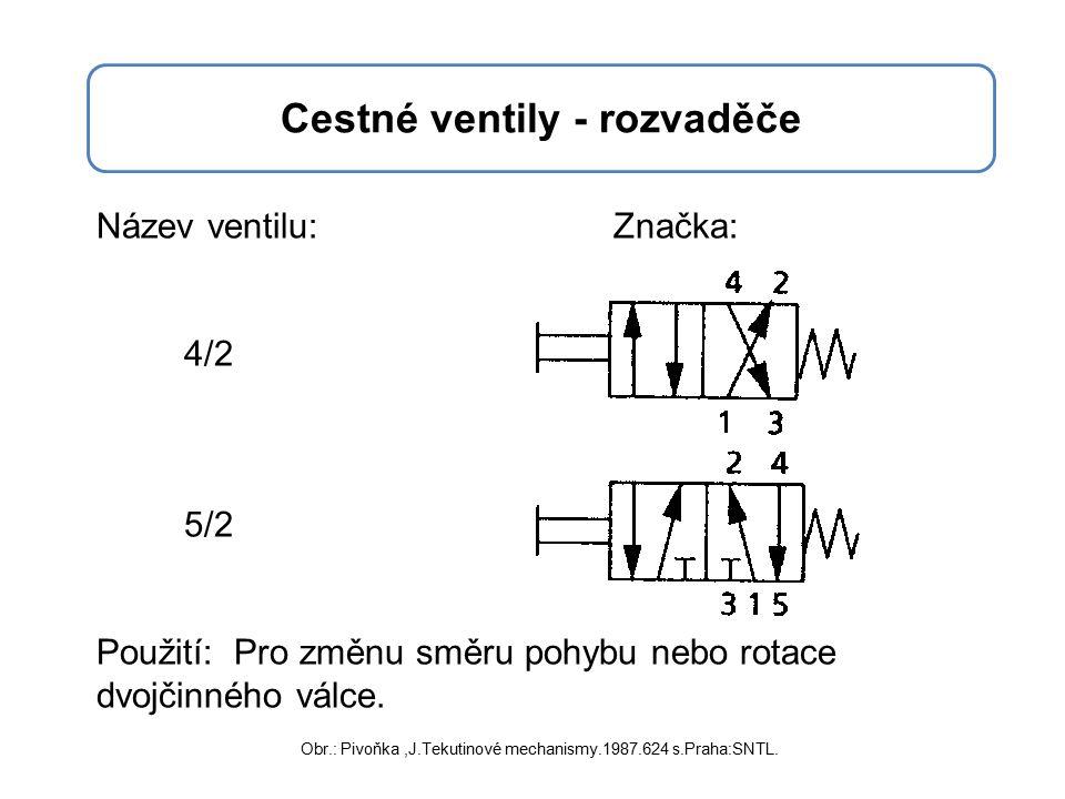 Tlakové regulační ventily Udržuji konstantní tlak za ventilem.